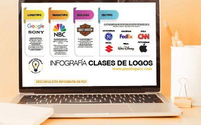CLASES DE LOGOS